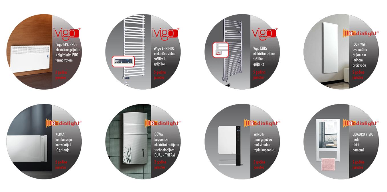 električni radijatori Vigo - Radialight